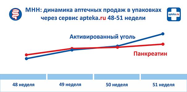 Панкреатин_уголь.png