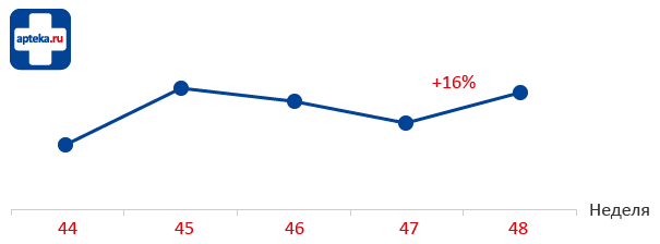 graph_nov-dec_03.png