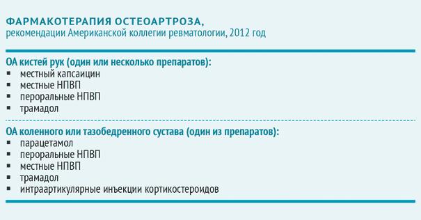 vrach_2016_04_подбор-ЛС_2_01.png