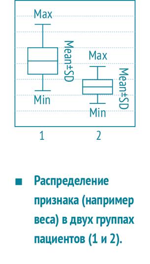 vrach_2016_04_прикладная-математика_01.png
